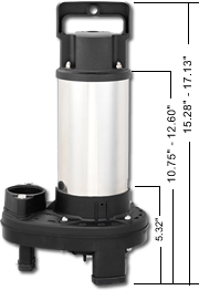 WellSpring-submersible-pumps